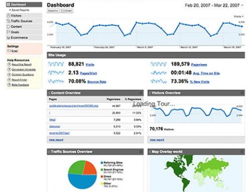 Comprendre ce qu'il se passe réellement dans votre site grâce à Google Analytics