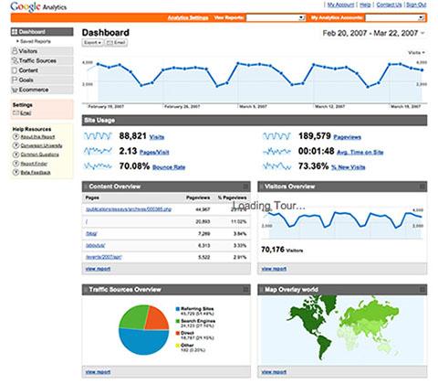 google analytics audit site internet yael lasry